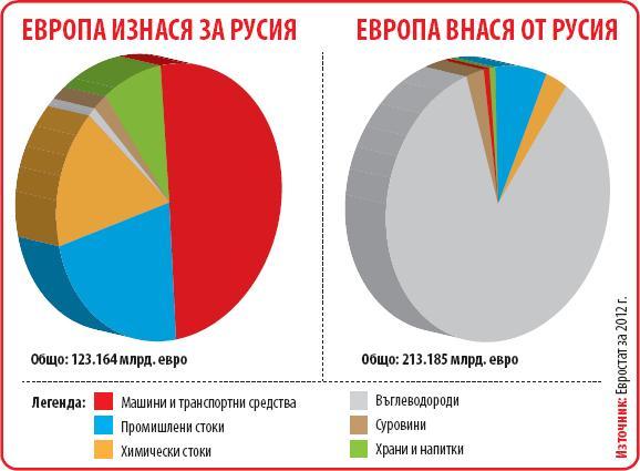 EU_Rus_ikon_potoci