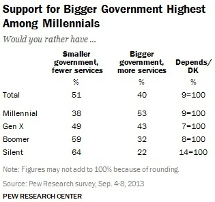 Support_government