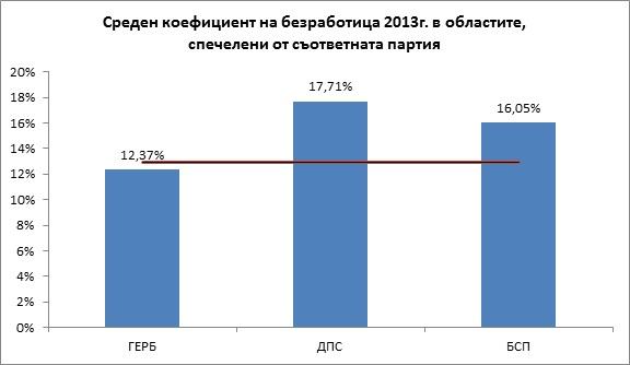 Bezrabotica_EP2014