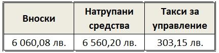 Vnoski_UPF