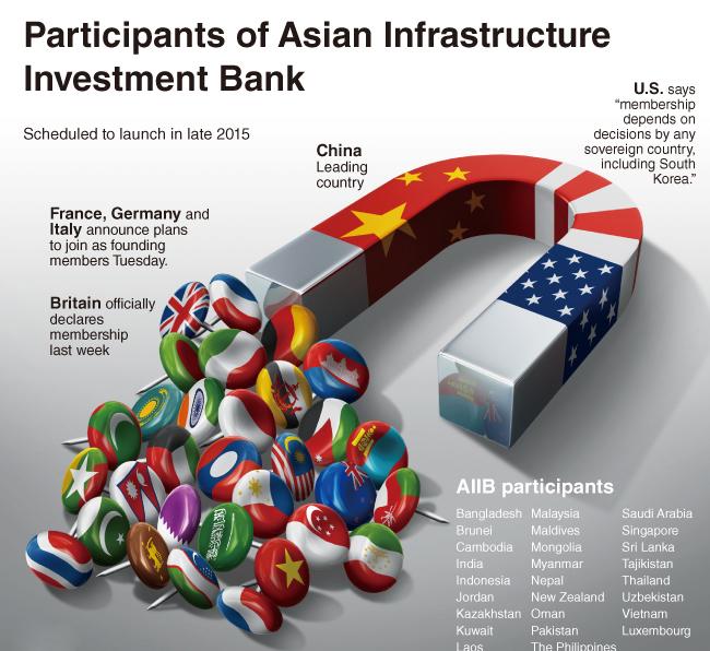 Новият финансов ред на Азиатската инвестиционна банка – Галена Славова