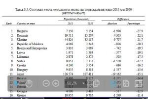 България става 5.154 млн. след 15 години