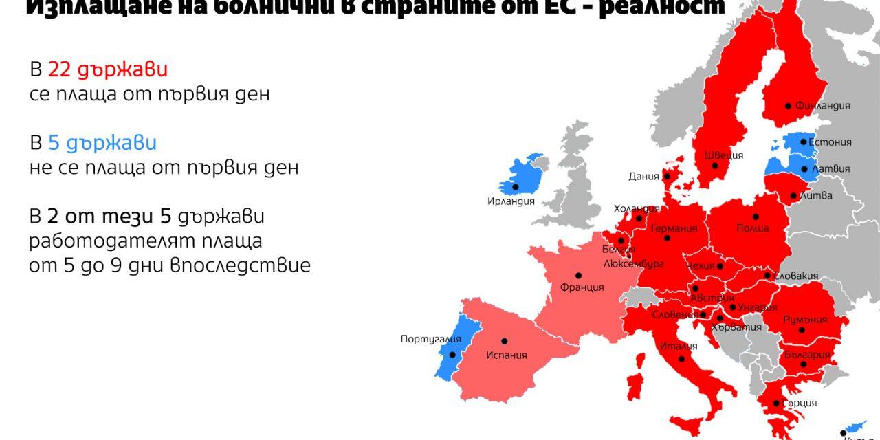 Колко дни болнични изплащат в Европа? Вижте ИСТИНСКАТА карта!